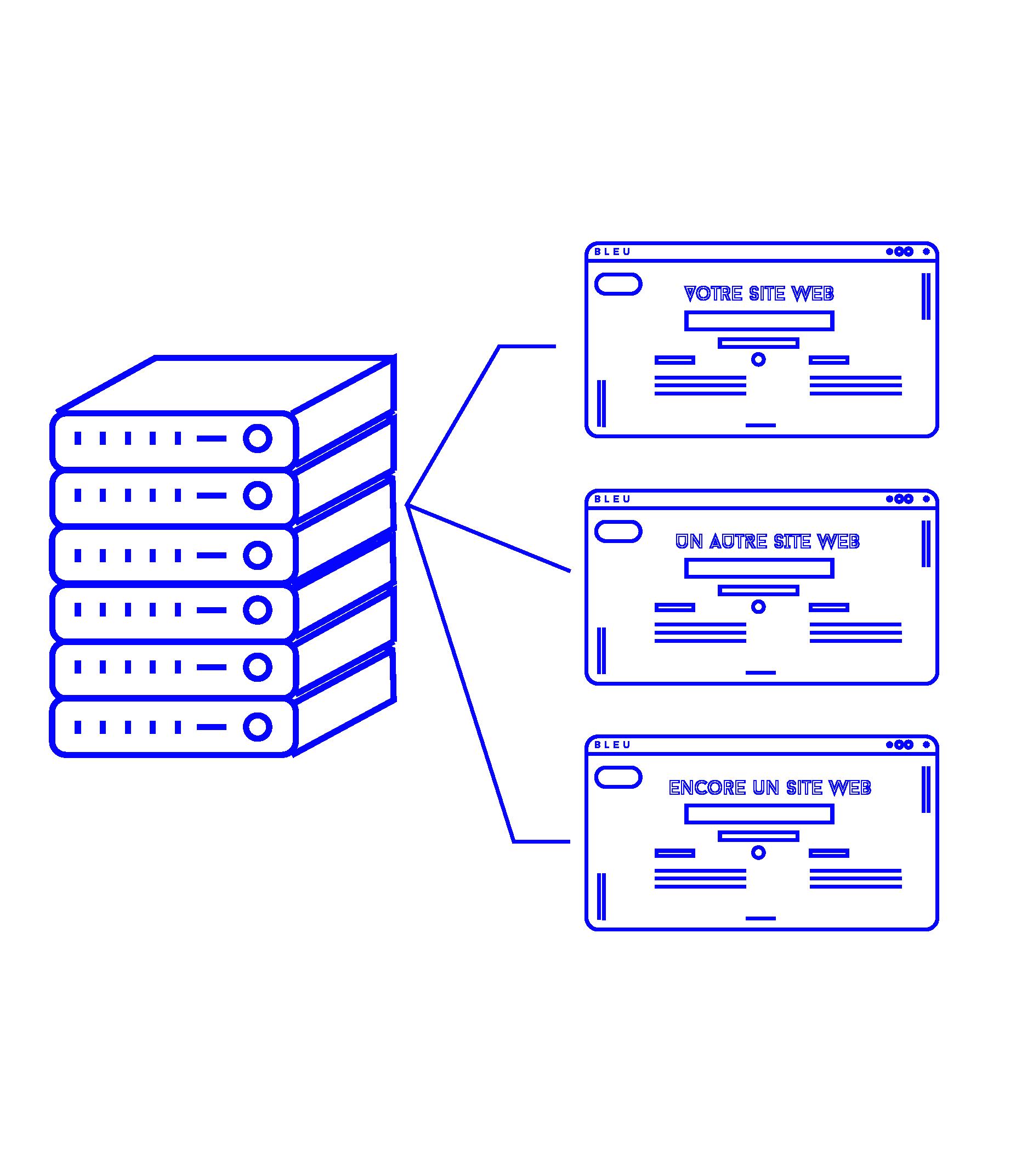 definition d'un hébergement web mutualisé